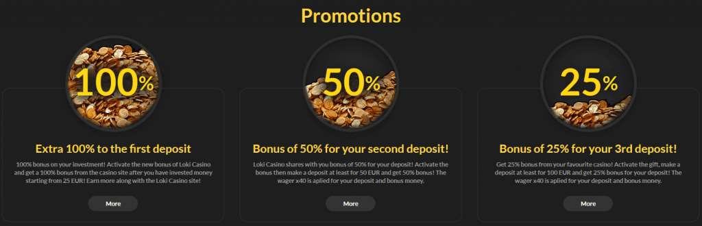 Loki Casino Promotions